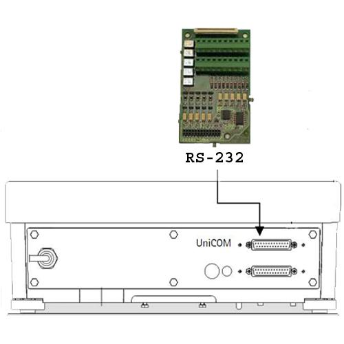 Minebea  Signum YDO01SW-232, UNICOM - Interface Modules RS232