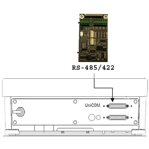 Minebea  Signum YDO01SW-485/422, UNICOM - Interface Modules RS485/422