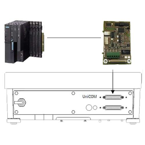 Minebea  Signum YDO01SW-AO, UNICOM - Interface Modules Analog out (0/4-20 mA, 0-10V)